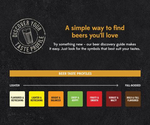 Simple way to find beer